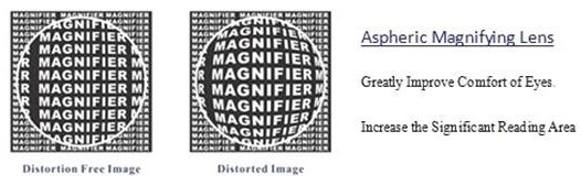 63e70e2c8ab Magnification and Diopter
